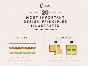 Les 20 principes pour une mise en page réussie