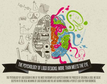 L'influence psychologique d'un logo
